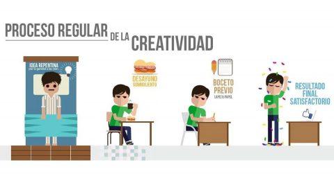 Cómo darle orden a tu creatividad